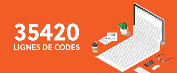 35420 lignes de codes